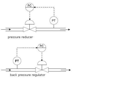 pressure-reducer.jpg